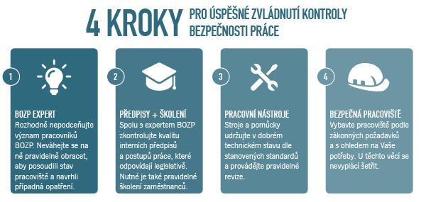 Postup, jak zlepšit bezpečnost na pracovišti a hodnota BOZP v praxi